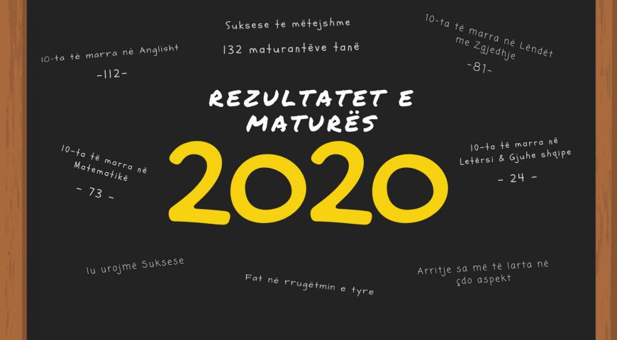 Krenarë me rezultatet e maturës 2020